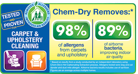 Trust Chem-Dry by Leonard for your carpet and upholstery cleaning service needs in San Francisco CA